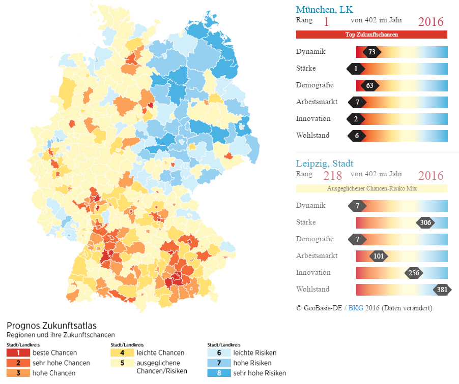 Hamburg Prognose